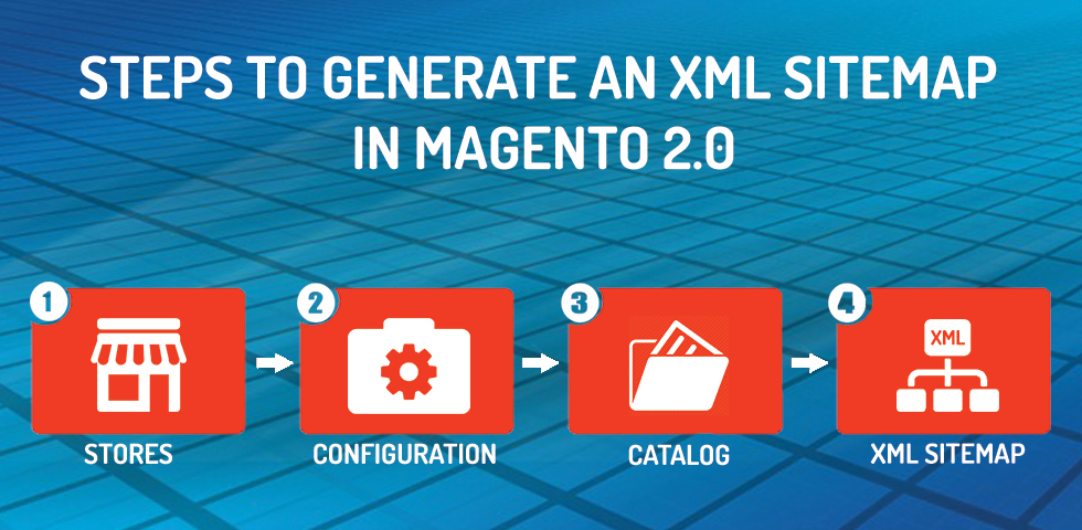 magento and ecommerce development blog blogs