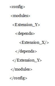 module configuration in magento