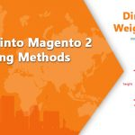 Magento 2 Dimensional Weight Shipping