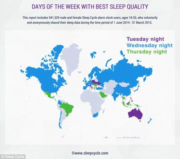 National Average Sleep Quantity