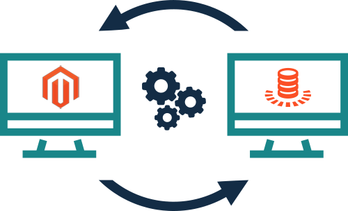 Magento 2 Migration Services   Data Transfer   M-Connect Media